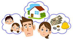 物件価格と年収について